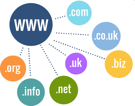 Domain 99,99 cent domain registration,99 web hosting,purchase website domain,rs 99 domain registration,buy domain 99,domain name reseller,book domains 99,domain provider india,domain name search engine