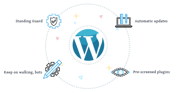 Cheapest Wordpress Hosting India,best managed wordpress hosting providers,wordpress hosting reviews,best website hosting,best wordpress hosting for bloggers,cheap wordpress hosting,best wordpress multisite hosting,wordpress hosting uk,cheapest wordpress hosting 2016